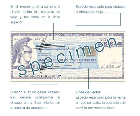 Tipos de cheque de viaje