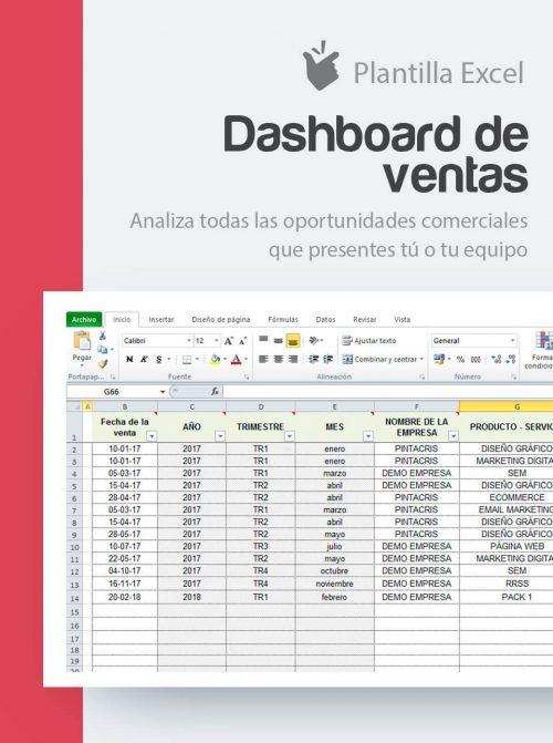 Dashboard ventas Excel