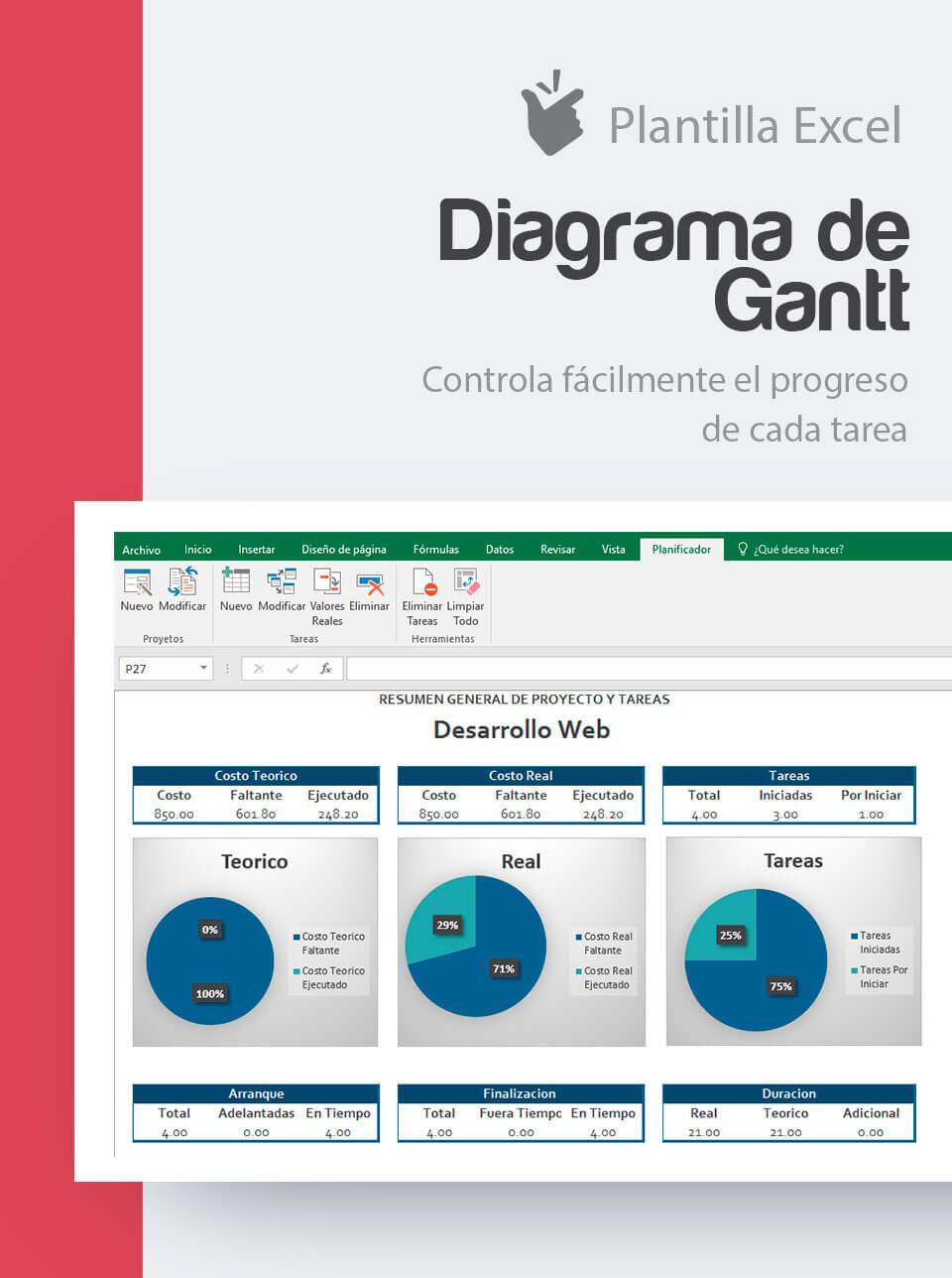 Plantilla Dashboard Diagrama de Gantt | Excel para gestión de proyectos