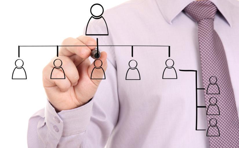 Tipos de organigramas de empres