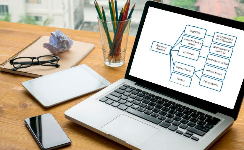 Organigramas empresariales horizontales