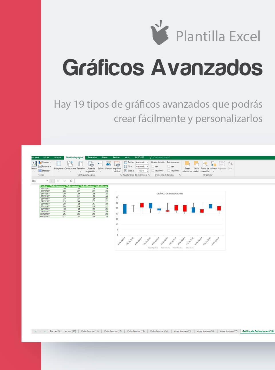 Plantilla Gráficos Avanzados | Plantilla para crear gráficos ...